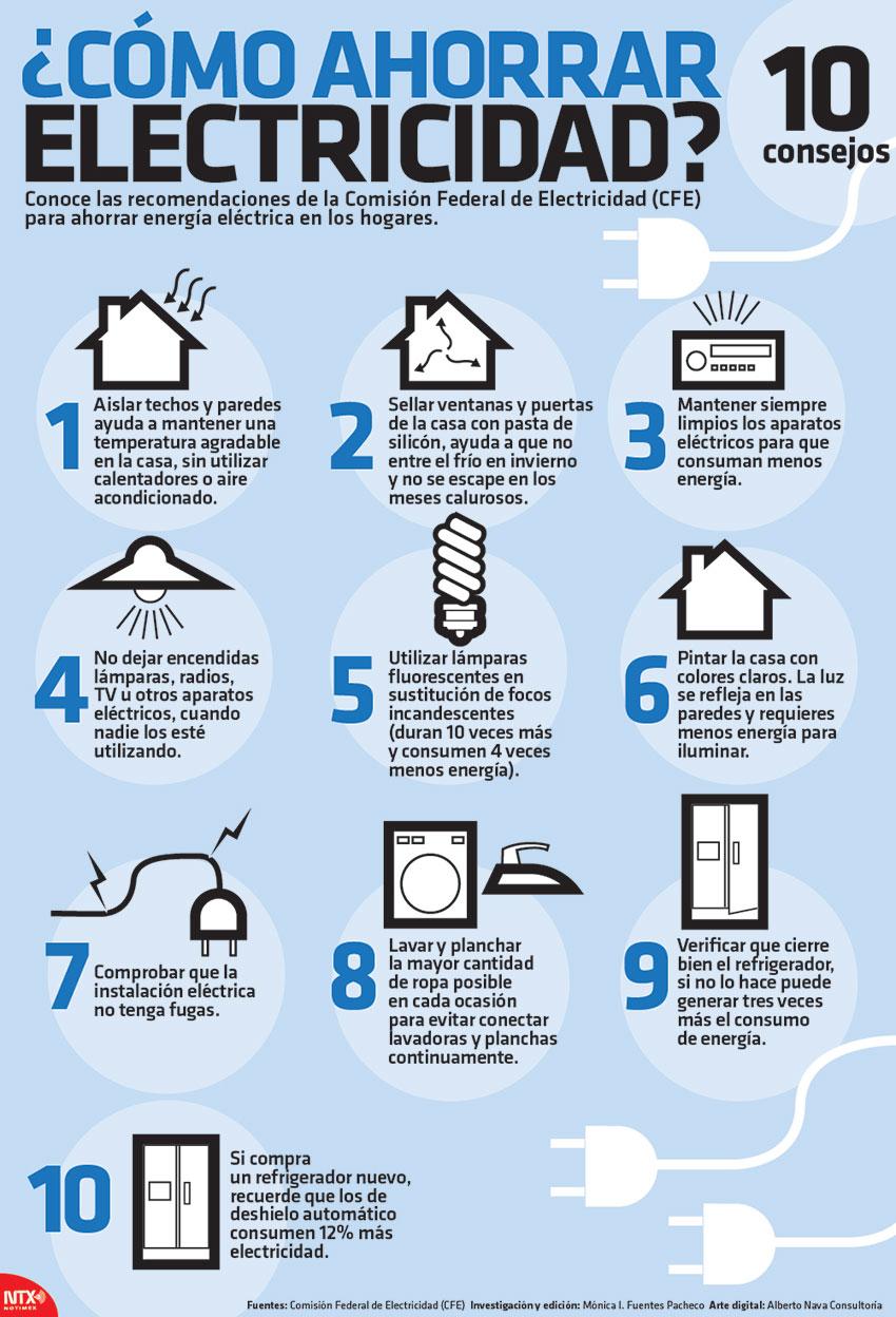 trucos para ahorrar electricidad